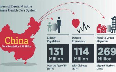 Entre la France et la Chine il y a une coopération dans les technologies médicales